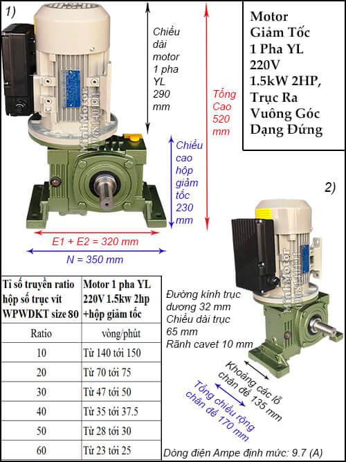 Motor 1 pha 220V 1.5kw 2hp gắn hộp giảm tốc WPWDKTsize 80