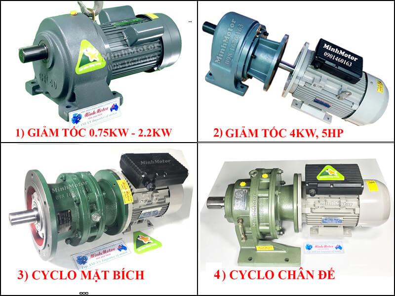 Motor giảm tốc 1 pha 2.2kw trục thẳng GHM, Cycloid