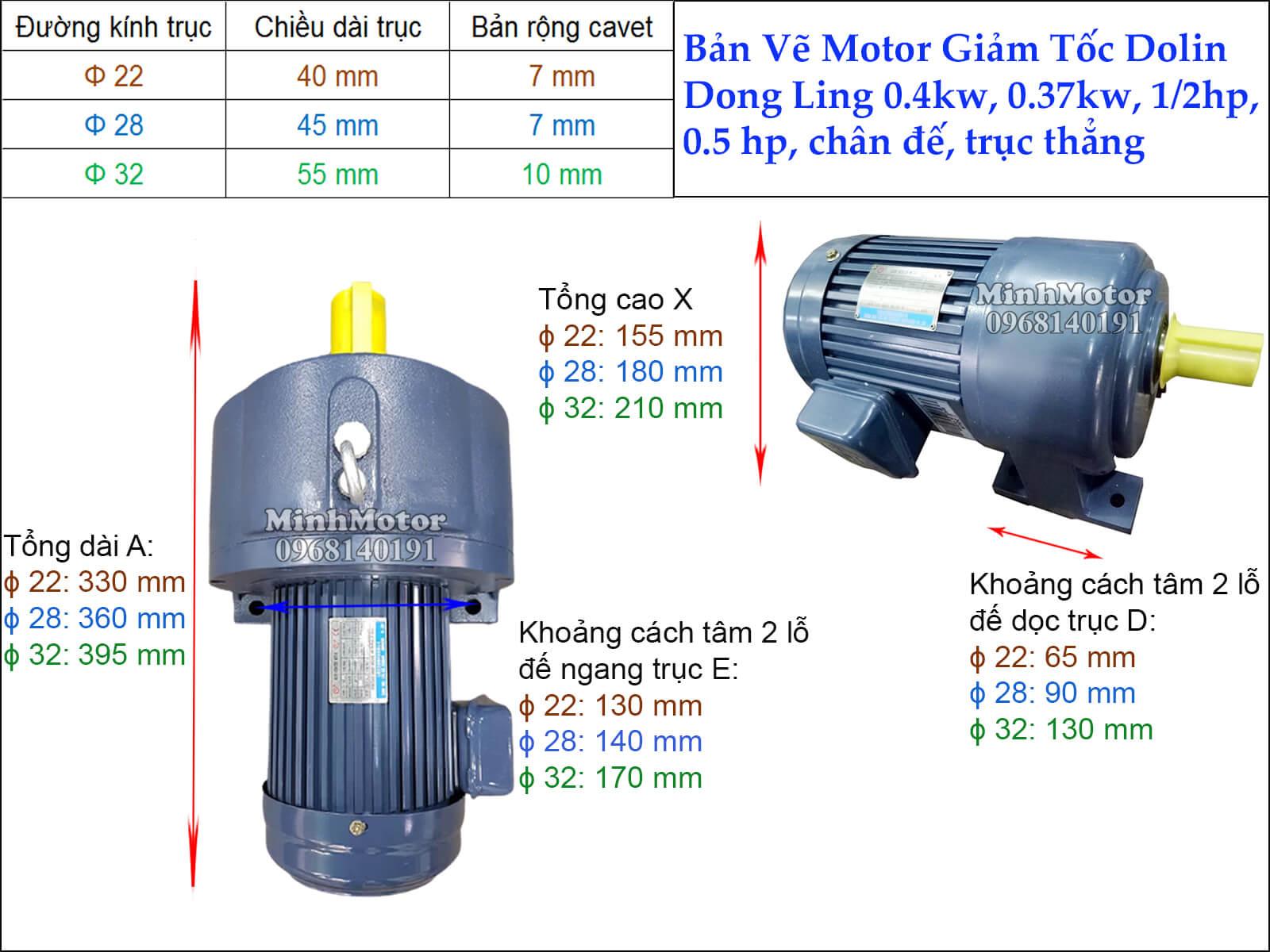 giảm tốc Dolin 0.37kw 0.4kw 0.5hp DLSH chân đế trục thẳng