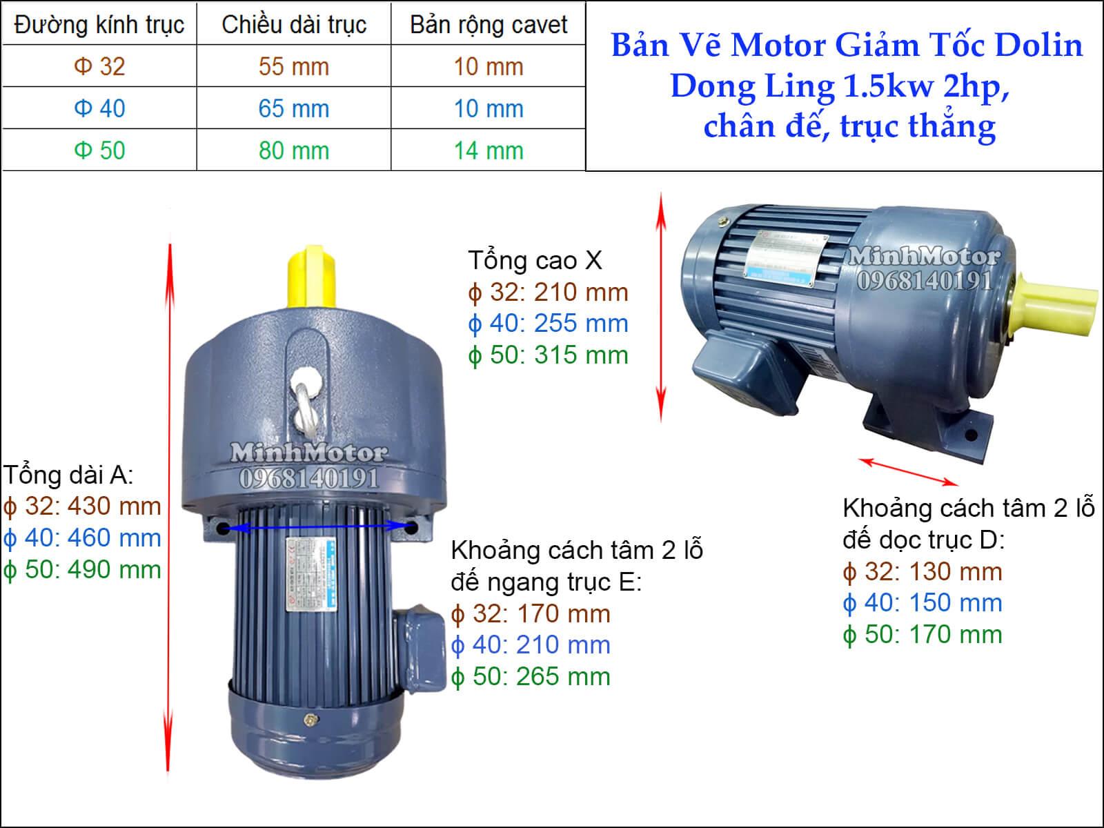 Motor giảm tốc Dolin 1.5kw 2hp DLSH chân đế trục thẳng