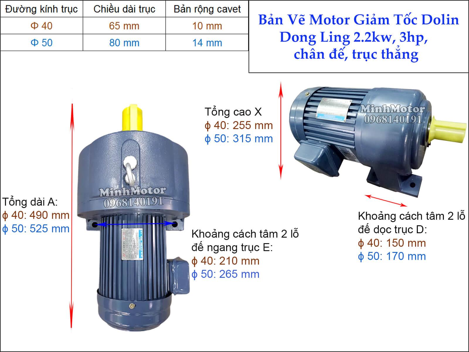 Motor giảm tốc Dolin 2.2kw 3hp DLSH chân đế trục thẳng