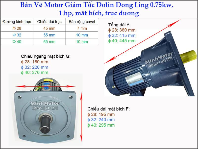 giảm tốc Dolin 0.75kw 1hp DLSV mặt bích trục dương