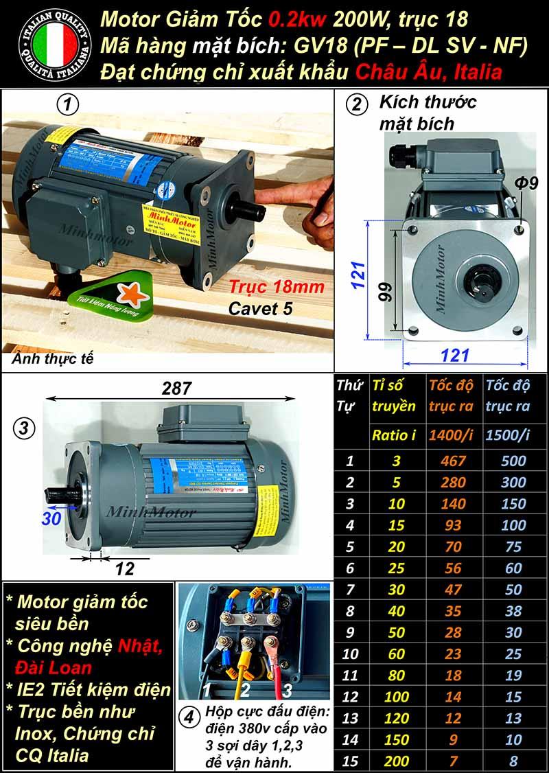 Động Cơ Giảm Tốc mặt bích 200W 0.25Hp