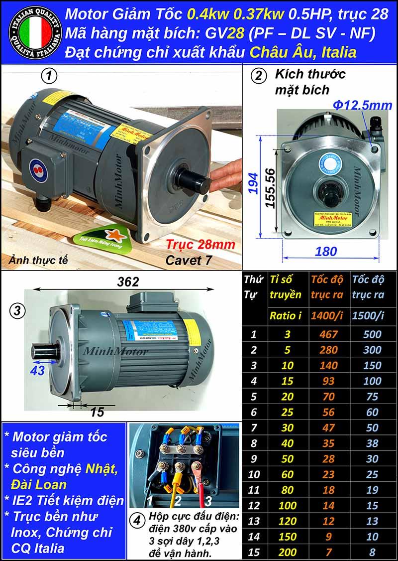 Động cơ giảm tốc 0.37Kw 0.5Hp mặt bích, trục 28