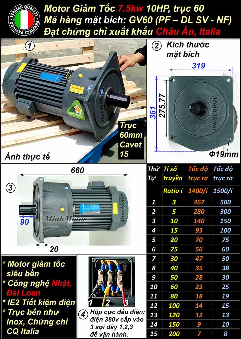 Động cơ giảm tốc 7.5kw 10HP ratio 10 mặt bích GV, trục 60