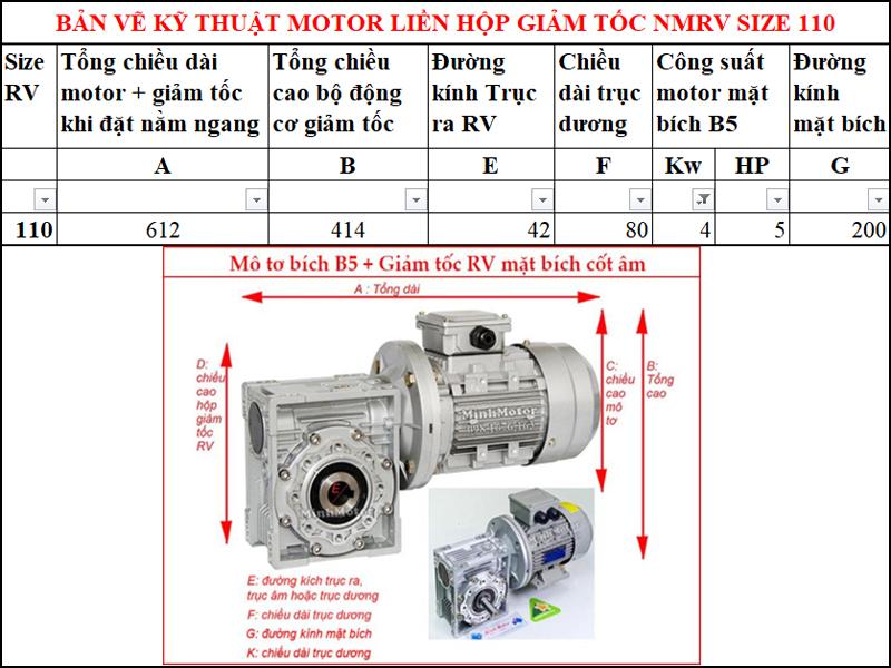 Động cơ bích B5 4kw 5Hp liền hộp giảm tốc NMRV mặt bích cốt âm size 110