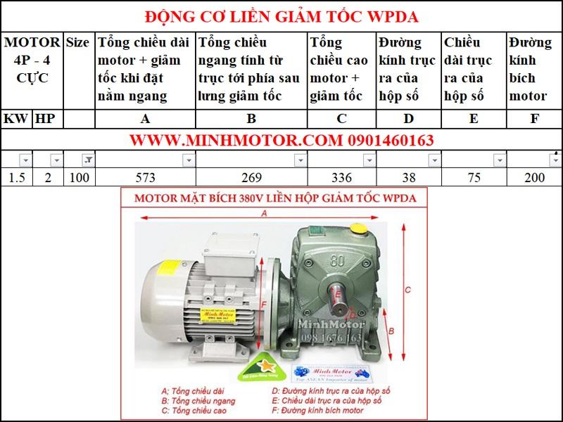 Động cơ mặt bích 380V 1.5kw 2Hp liền hộp giảm tốc WPDA size 100