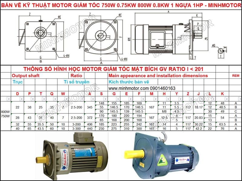 Thông số kỹ thuật mặt bích motor giảm tốc 0.75kw 1HP