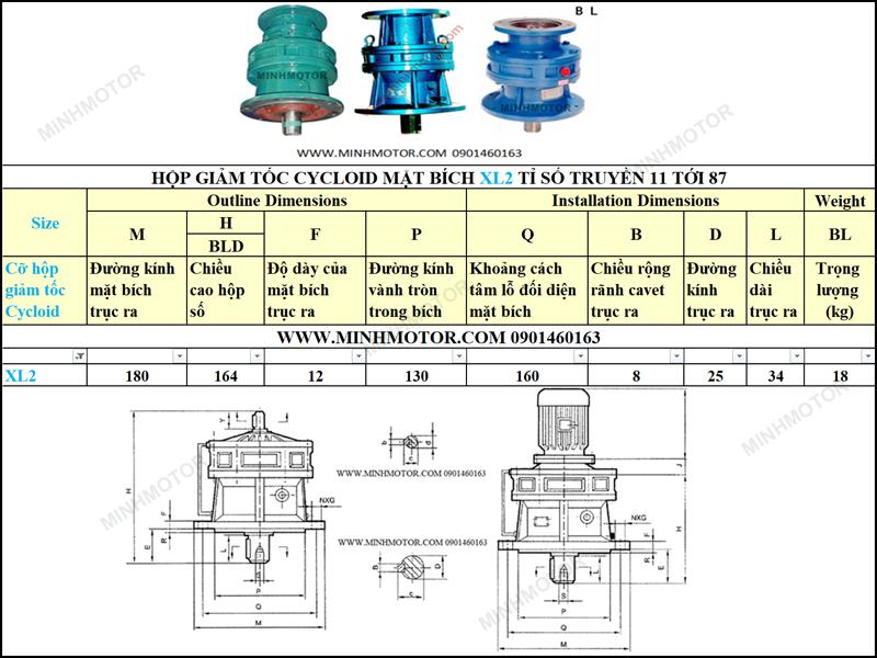 Bản vẽ Motor giảm tốc mặt bích 0.75kW 1HP Cyclo
