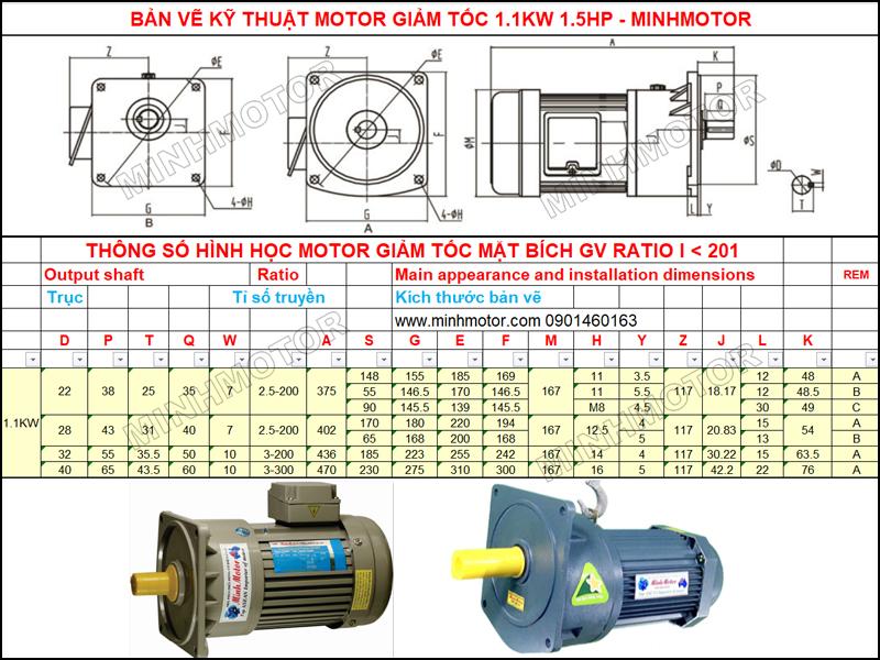 Thông số kỹ thuật mặt bích motor giảm tốc 1.1kw 1.5HP