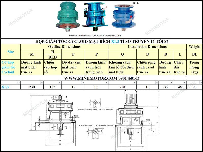 Bản vẽ Motor giảm tốc mặt bích 1.1kw 1.5HP Cyclo