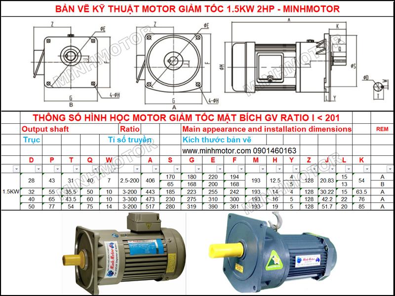 Thông số kỹ thuật mặt bích motor giảm tốc 1.5kw 2HP