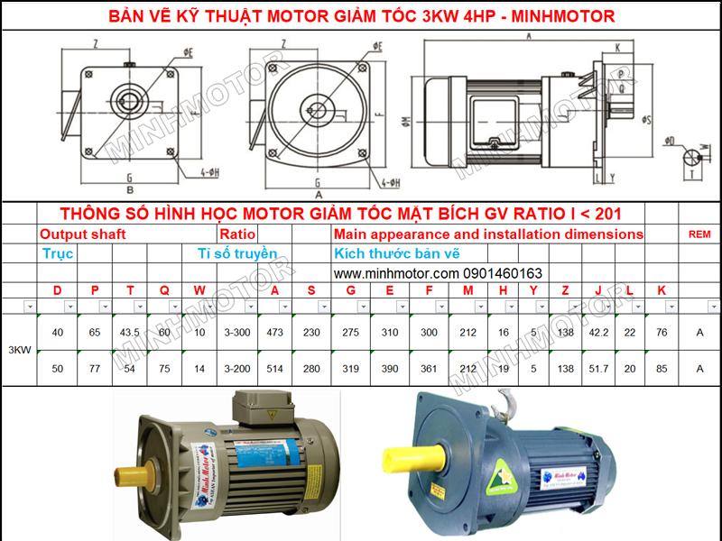 Thông số kỹ thuật mặt bích motor giảm tốc 3kw 4HP
