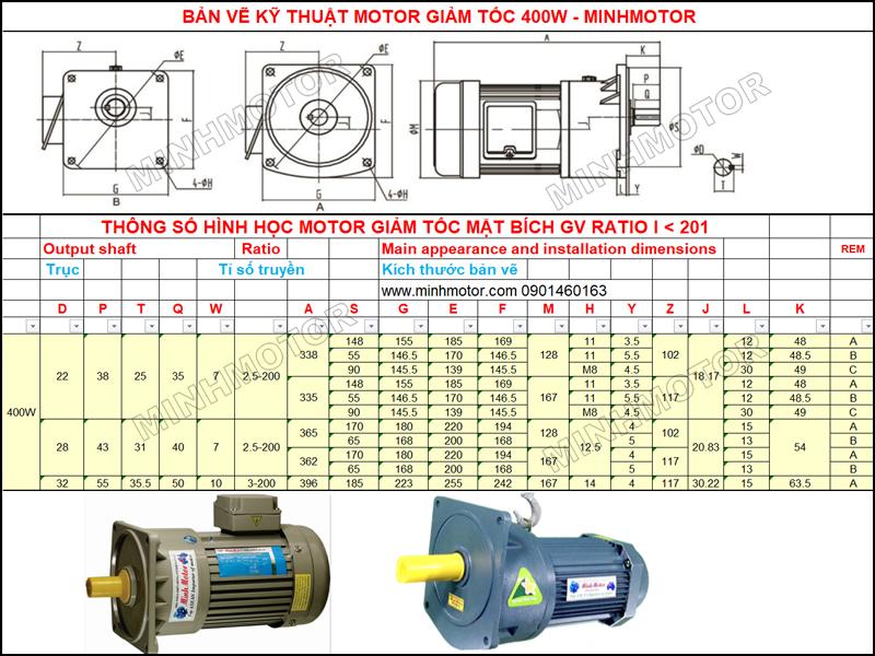 Thông số kỹ thuật mặt bích motor giảm tốc 370W 0.37kW 0.5HP