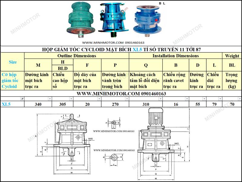 Bản vẽ Motor giảm tốc mặt bích 370W 0.37kW 0.5HP Cyclo