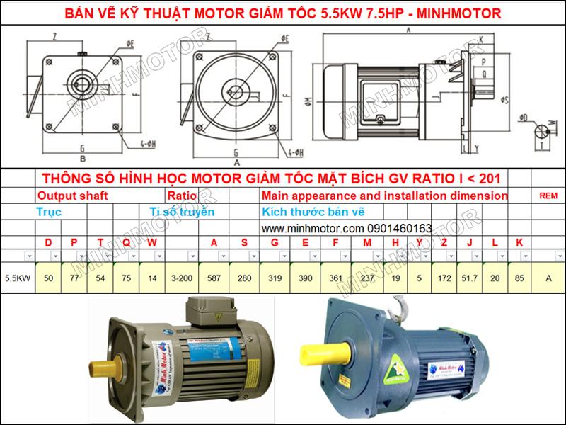 Thông số kỹ thuật mặt bích motor giảm tốc 5.5kw 7.5HP