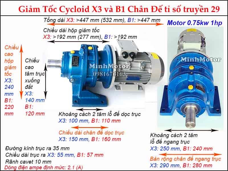 Motor giảm tốc 0.75kw 1hp chân đế tỉ số truyền 29 trục ra 35 mm