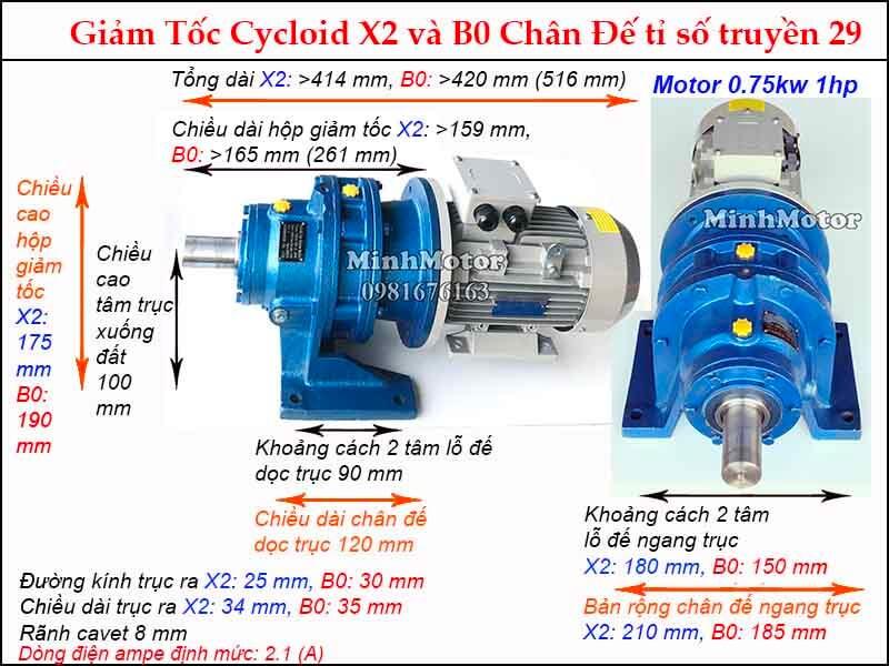 Motor giảm tốc 0.75kw 1hp chân đế tỉ số truyền 29 trục ra 25 mm, 30 mm