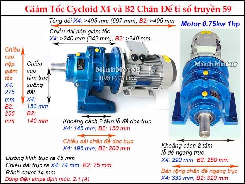 Motor giảm tốc 0.75kw 1hp chân đế tỉ số truyền 59 đường kính trục ra 45 mm