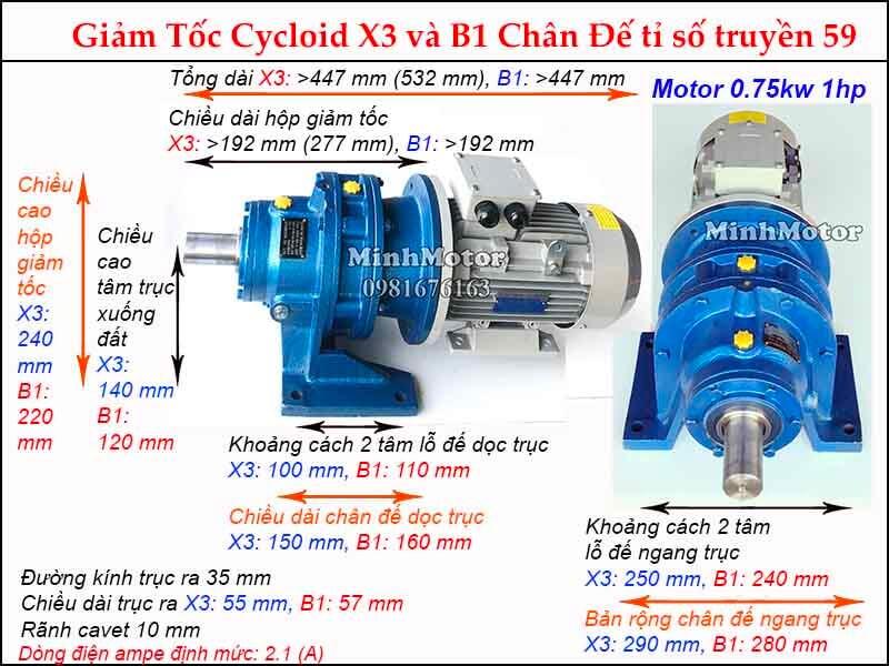 Motor giảm tốc 0.75kw 1hp chân đế tỉ số truyền 59 đường kính trục ra 35 mm