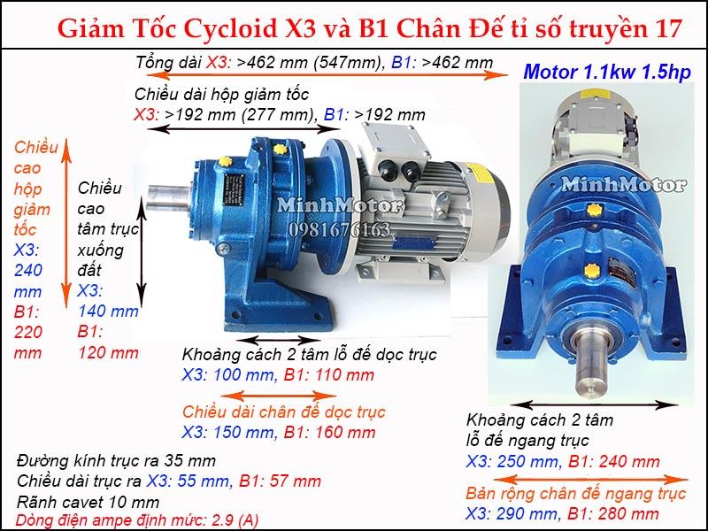Bản vẽ Motor giảm tốc 1.1kW 1.5HPtỉ số truyền 17, chân đế
