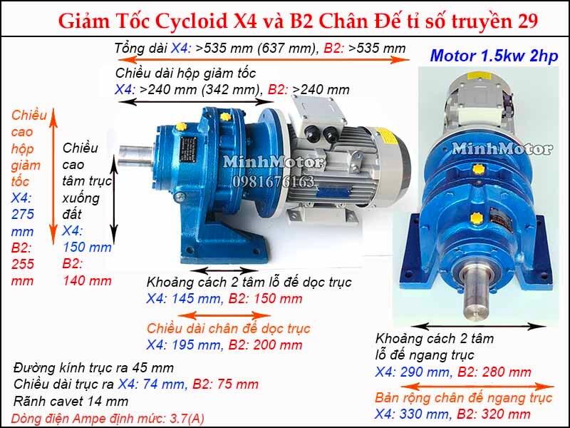 Motor giảm tốc 1.5kw 2hp chân đế tỉ số truyền 29 đường kính trục 45 mm
