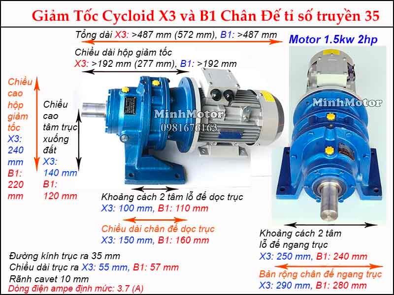 Motor giảm tốc 1.5kw 2hp chân đế tỉ số truyền 35 đường kính trục ra 35 mm