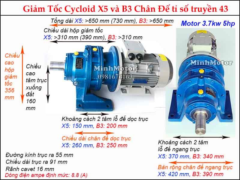 motor giảm tốc 3.7kw 5hp chân đế tỉ số truyền 43 đường kính trục 55 mm
