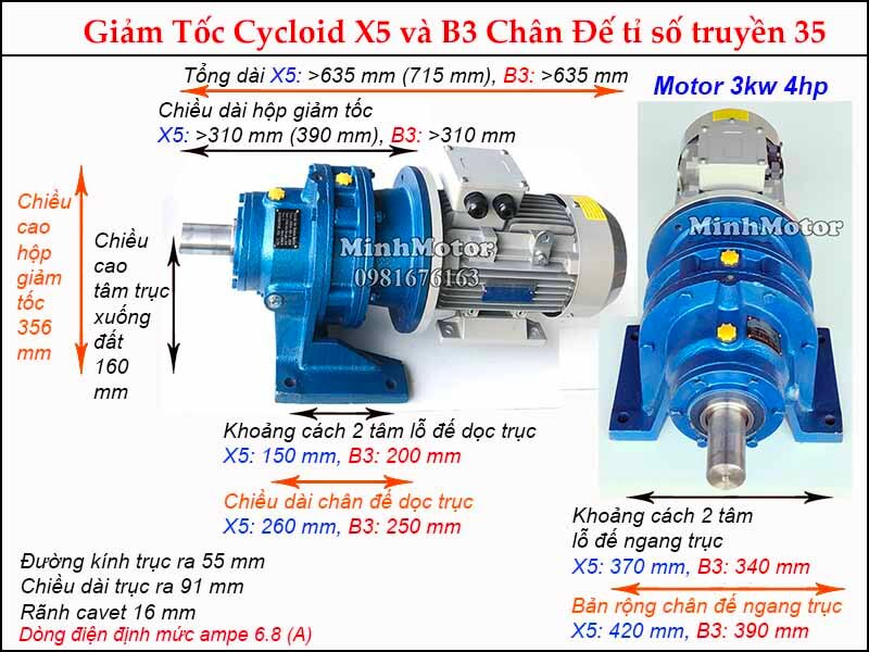 motor giảm tốc 3kw 4hp chân đế tỉ số truyền 35, đường kính trục ra 55 mm
