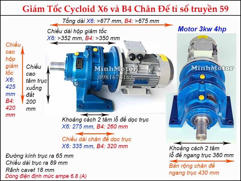 motor giảm tốc 3kw 4hp chân đế tỉ số truyền 59, đường kính trục 65 mm