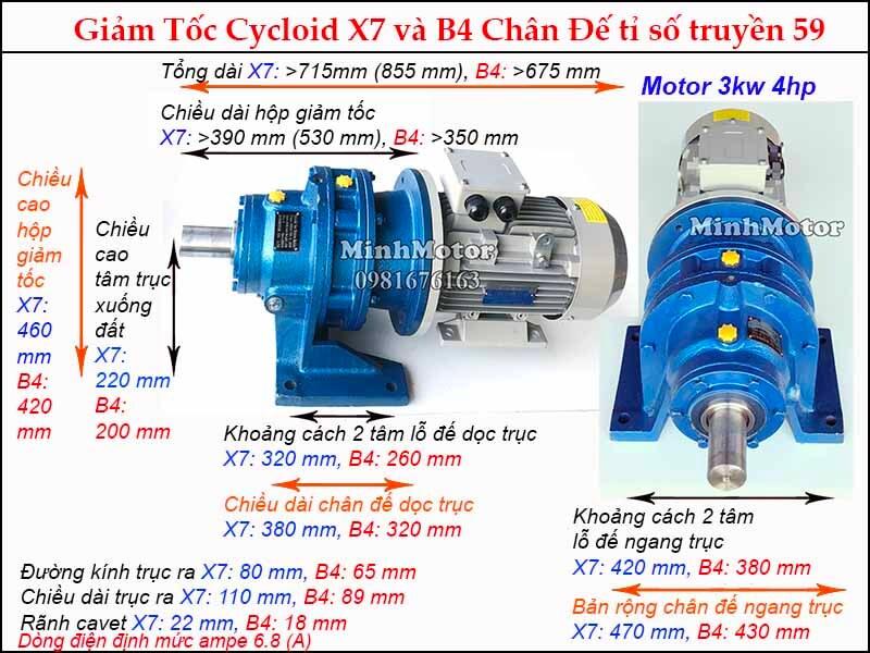 motor giảm tốc 3kw 4hp chân đế tỉ số truyền 59, đường kính trục 80 mm
