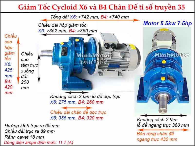 motor giảm tốc 5.5kw 7.5hp chân đế tỉ số truyền 35 đường kính trục 65 mm