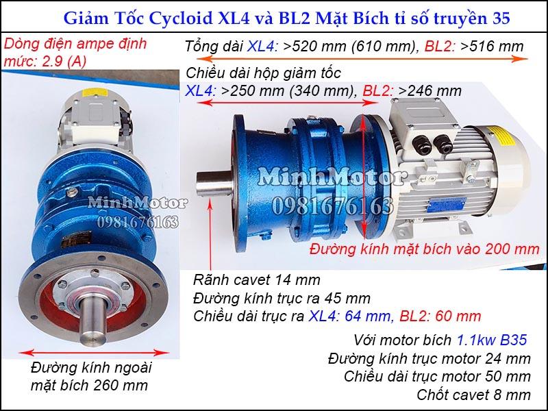 Thông số kỹ thuật Motor giảm tốc 1.1kW 1.5HP ratio 35 mặt bích, đường kính ngoài mặt bích 260 mm