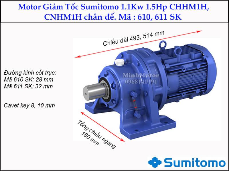 giảm tốc sumitomo CHHM1H, CNHM1H chân đế, mã 610, 611 SK 1.1kw 1.5hp