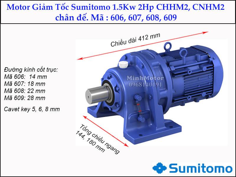 giảm tốc sumitomo CHHM2, CNHM2 chân đế, mã 606, 607, 608, 609 SK 1.5kw 2hp