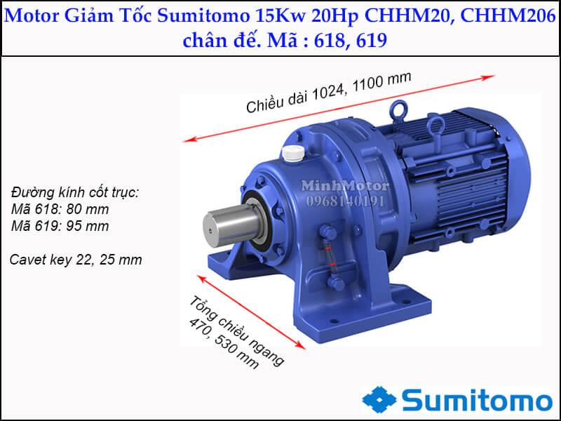 giảm tốc Sumitomo CHHM20, CHHM206, chân đế, mã 618, 619, 15kw 20hp