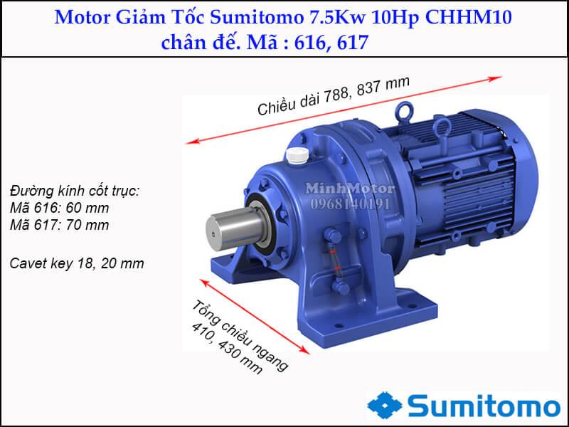 giảm tốc Sumitomo CHHM10, CNHM10 chân đế, mã 616, 617, 7.5kw 10hp