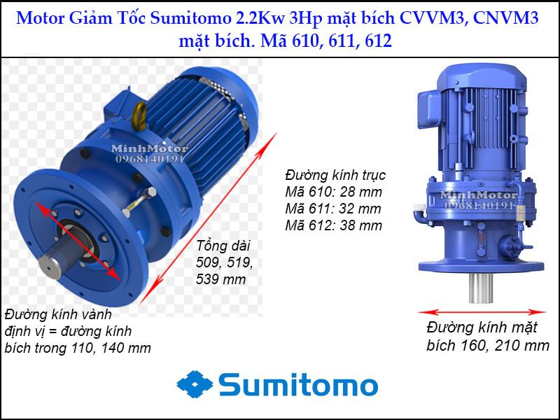 giảm tốc sumitomo CVVM3, CNVM3 mặt bích, mã 610, 611, 612, 2.2kw 3hp