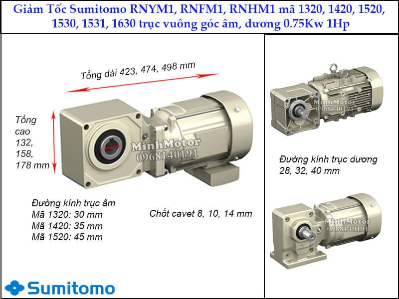 giảm tốc sumitomo RNYN1, RNFM1, RNHM1 trục vuông góc, mã 1320, 1420, 1520, 1530, 1531, 1630 0.75kw 1hp