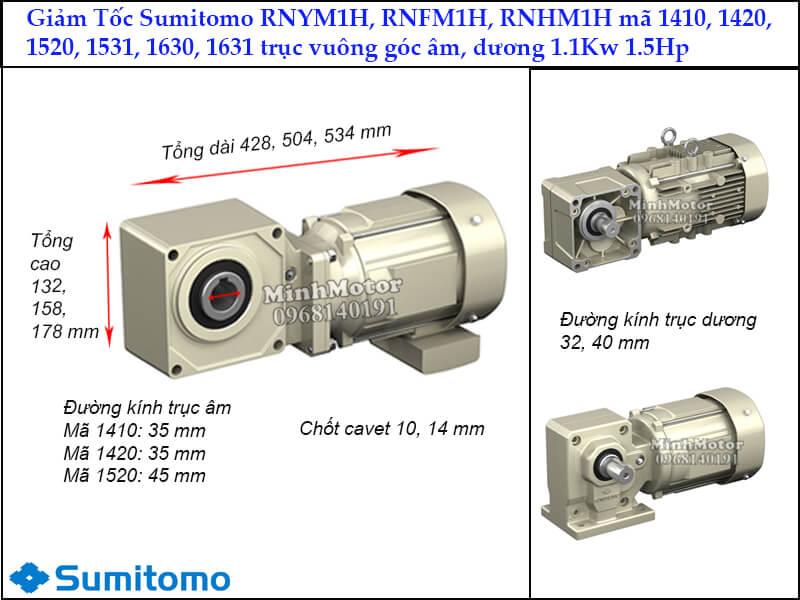 giảm tốc sumitomo RNYN1H, RNFM1H, RNHM1H trục vuông góc âm, dương, mã 1410, 1420, 1520, 1531, 1630, 1631 1.1kw 1.5hp