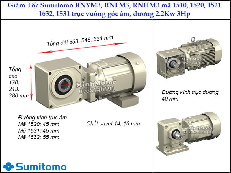 giảm tốc sumitomo RNYN3, RNFM3, RNHM3 trục vuông góc, mã 1510, 1520, 1531, 1632, 2.2kw 3hp