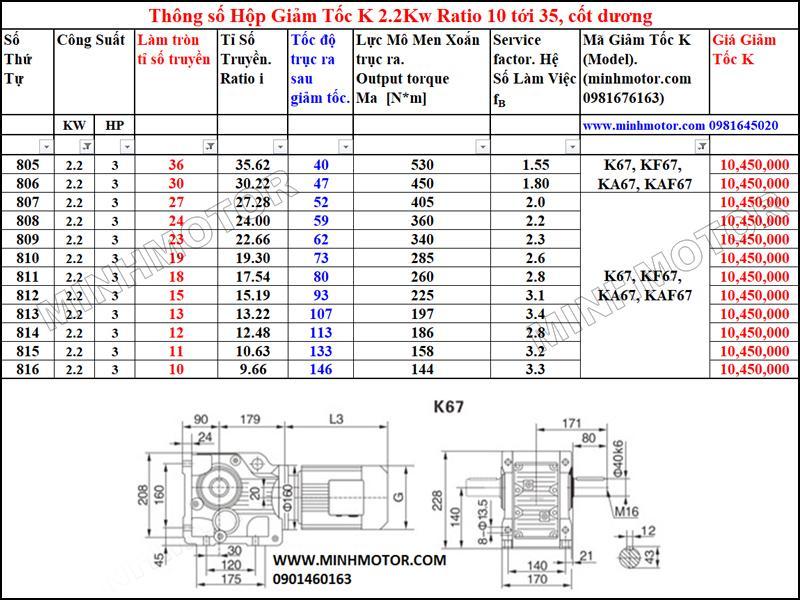 Giá Hộp số giảm tốc 2.2kw trục âm K, bánh răng côn, trục dương vuông góc