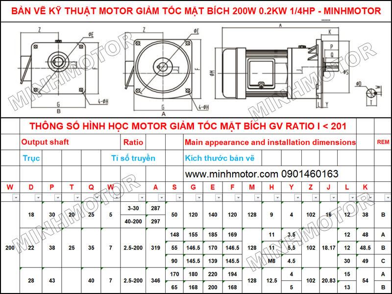 Động Cơ Giảm Tốc mặt bích 200W 0.25hp Ratio 20