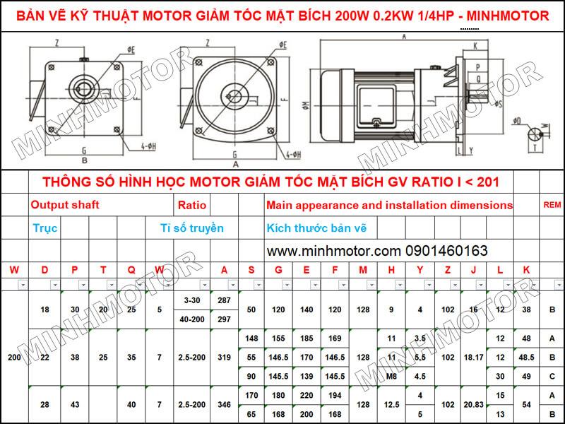Động Cơ Giảm Tốc mặt bích 200W 0.25hp Ratio 40