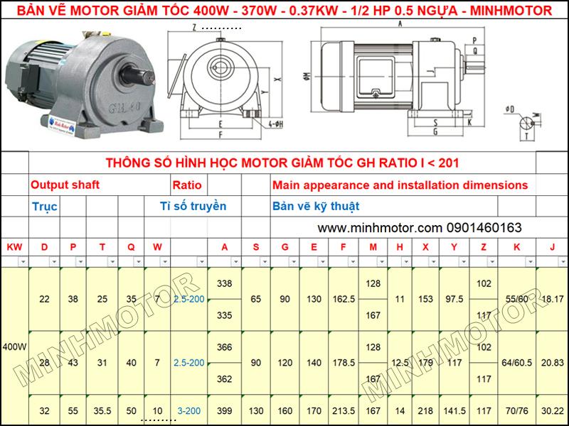 Kỹ thuật motor giảm tốc 0.37kw 0.5HP chân đế ratio 15