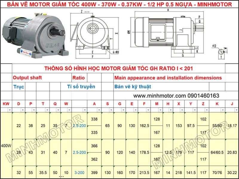 Kỹ thuật motor giảm tốc 0.37kw 0.5HP chân đế ratio 50