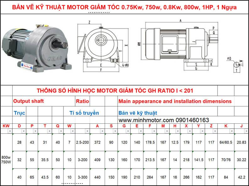 Bản vẽ motor giảm tốc 0.75kw 0.8kw 1HP chân đế ratio 10