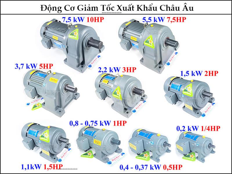 Các kiểu lắp đặt của motor giảm tốc 0.75kw 0.8kw 1HP ratio 200
