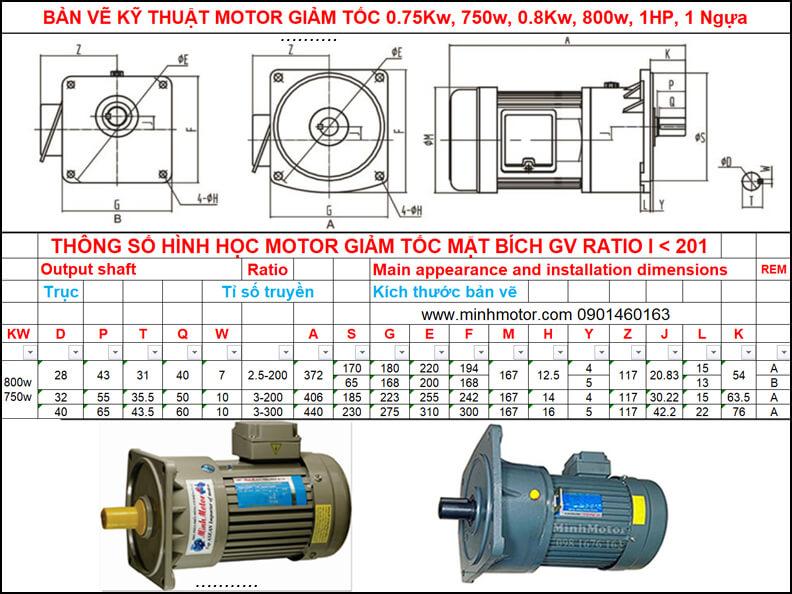 Bản vẽ giảm tốc mặt bích 0.75kw 0.8kw 1HP mặt bích GV ratio 5
