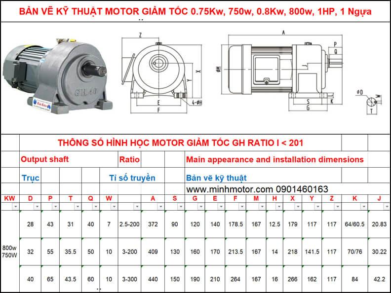 Bản vẽ motor giảm tốc 0.75kw 0.8kw 1HP chân đế ratio 75